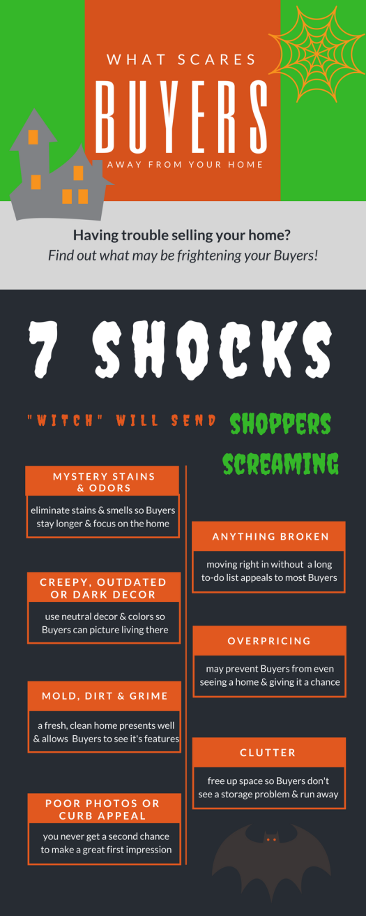 7 shocks to send buyers screaming